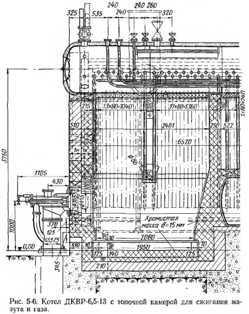 необходимость перевода котельных с жидкого топлива на газ
